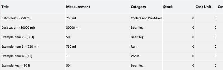 An example of an exported custom list.