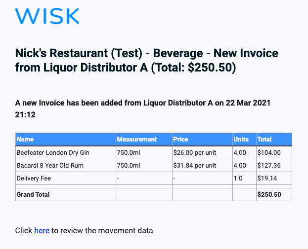 An example of the confirmation email for the invoice.